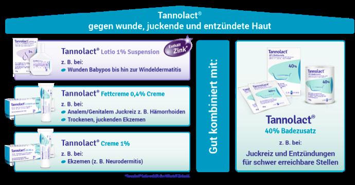 Tannolact